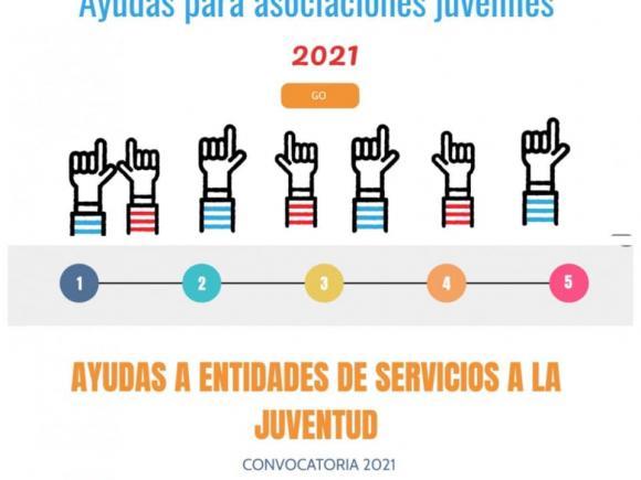 INSTITUTO DE LA JUVENTUD DE EXTREMADURA, AYUDAS PARA ASOCIACIONES JUVENILES 2021