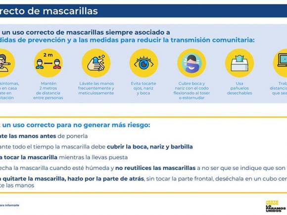 USO OBLIGATORIO DE MASCARILLAS PARA LA POBLACION